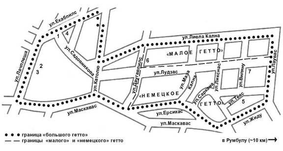 Схема Рижского гетто в период