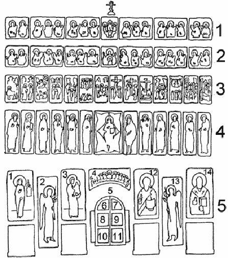 Общая схема иконостаса